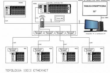 Usługi-projektowe-6